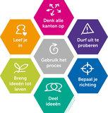 Ontwerpen in Beeld Kaartenset TU Delft_9